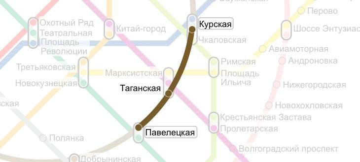 Как добраться с вокзалов Москвы до Домодедово